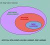 hubungan-machine-learning-deep-learning-7387825