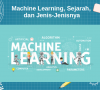 Sejarah machine learning
